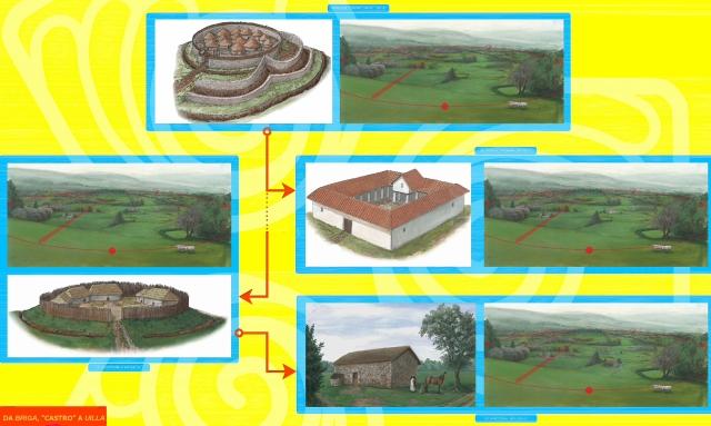 castro-villa