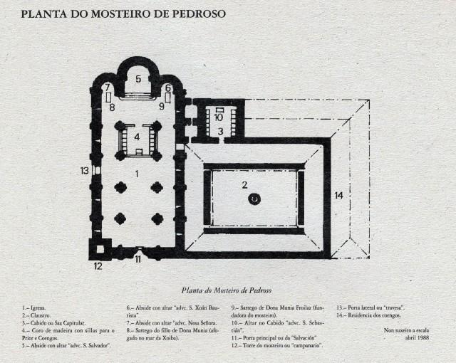 Reconstrucción do Mosteiro de Pedroso por A. Pena