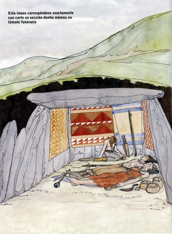 """Mámoa grande do Monte de Nenos. Deseño de Eva Merlán, asesorada por A. Pena para """"Narón unha História ilustrada na Trra de Trasaancos"""" con representación de sutti e de algo mais."""